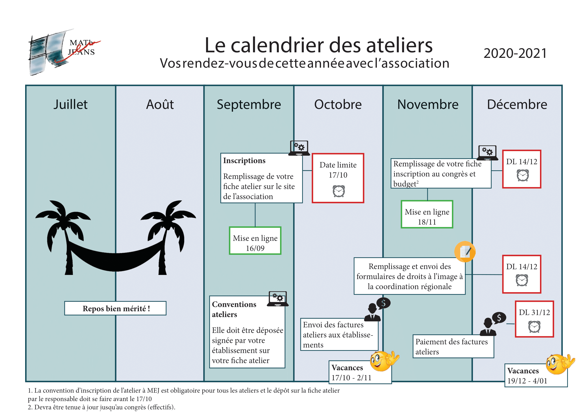 Calendrier ateliers Grand Ouest 2020/2021