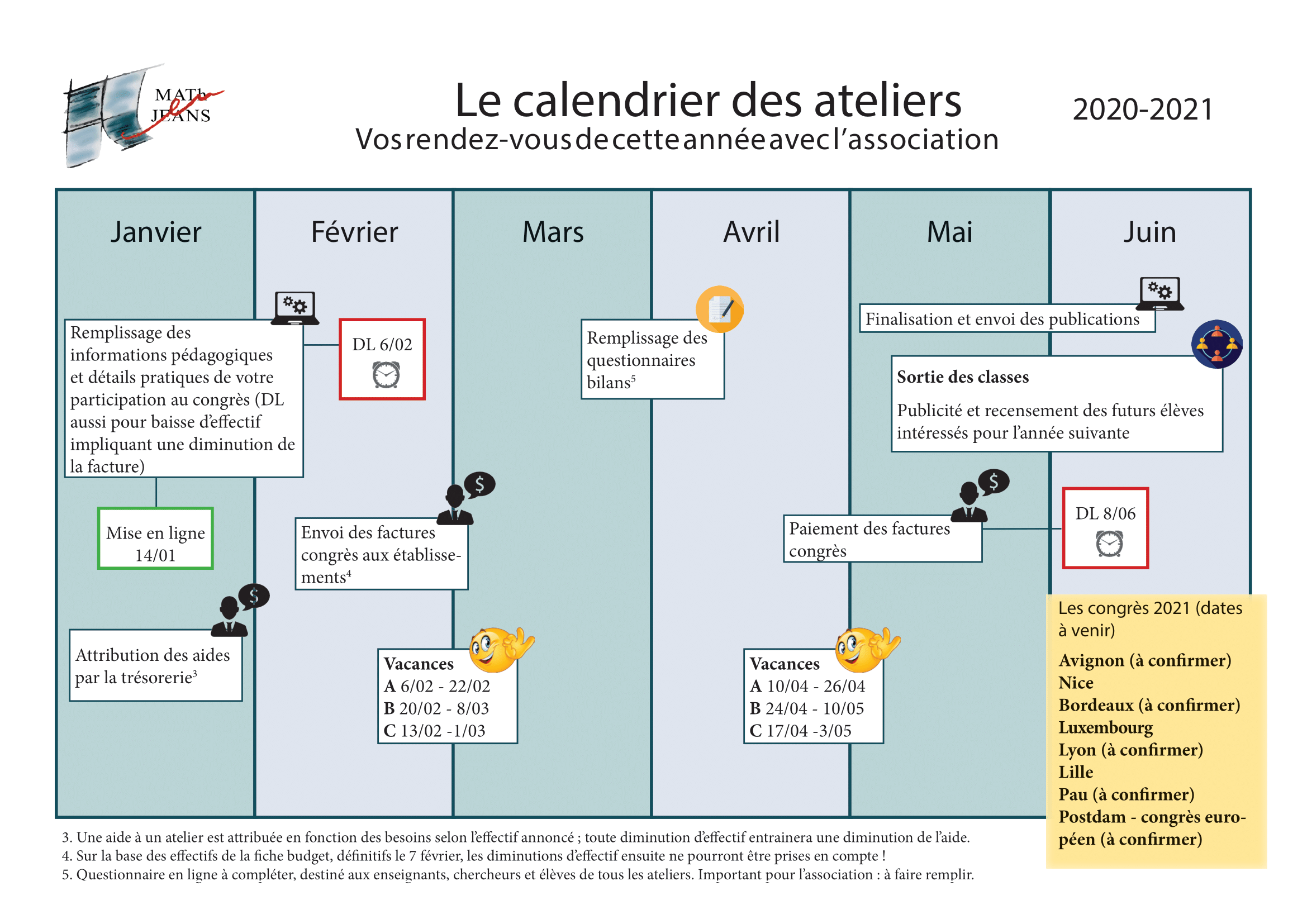 Calendrier ateliers Grand Ouest 2019/2020
